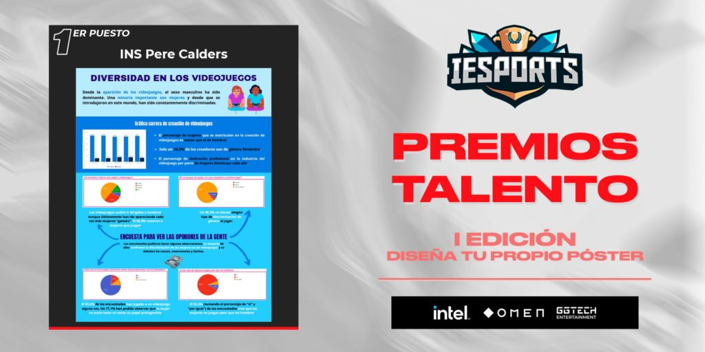 Foto de I Edición Premios Talento IESports